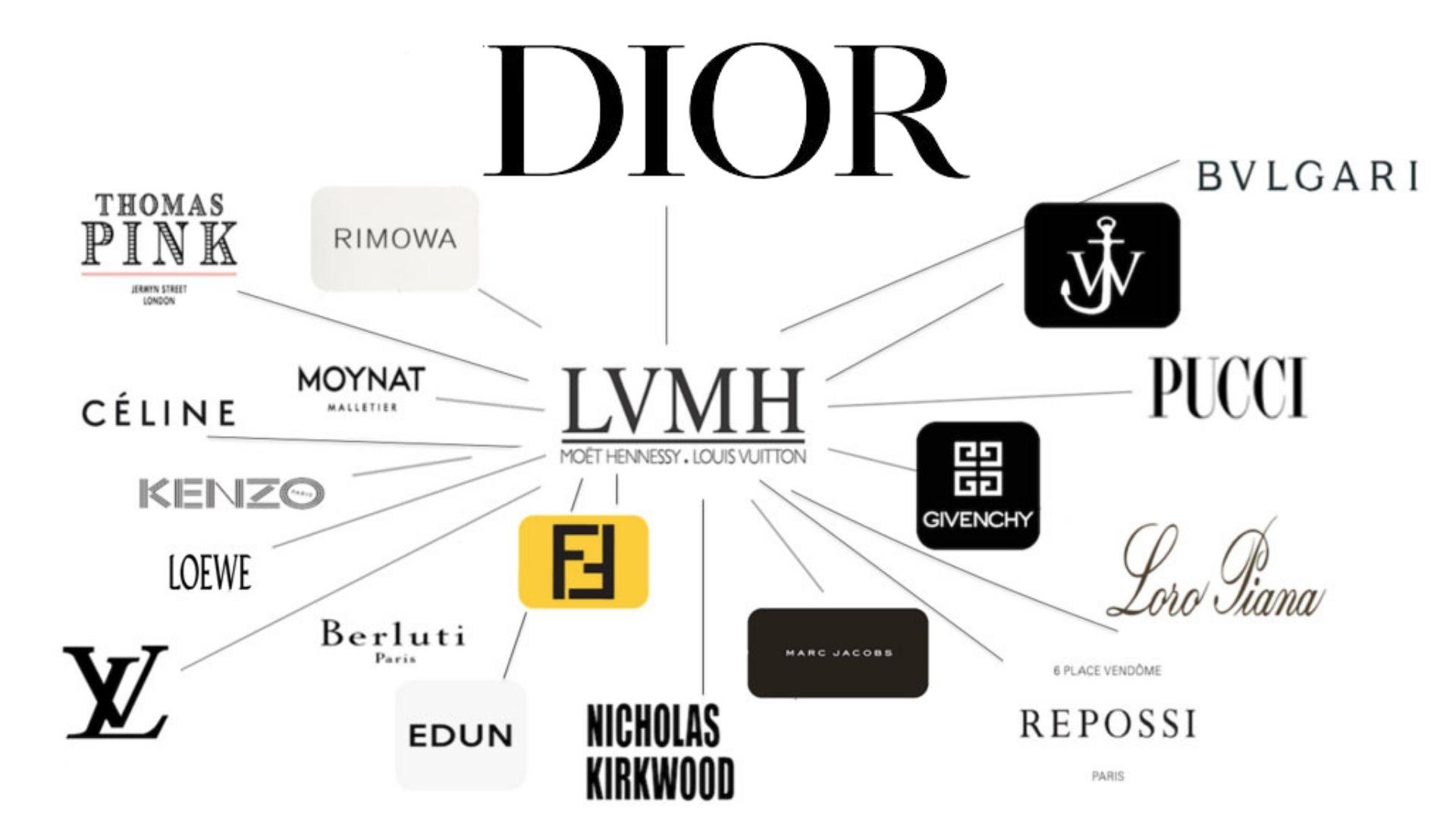 Dior LVMH